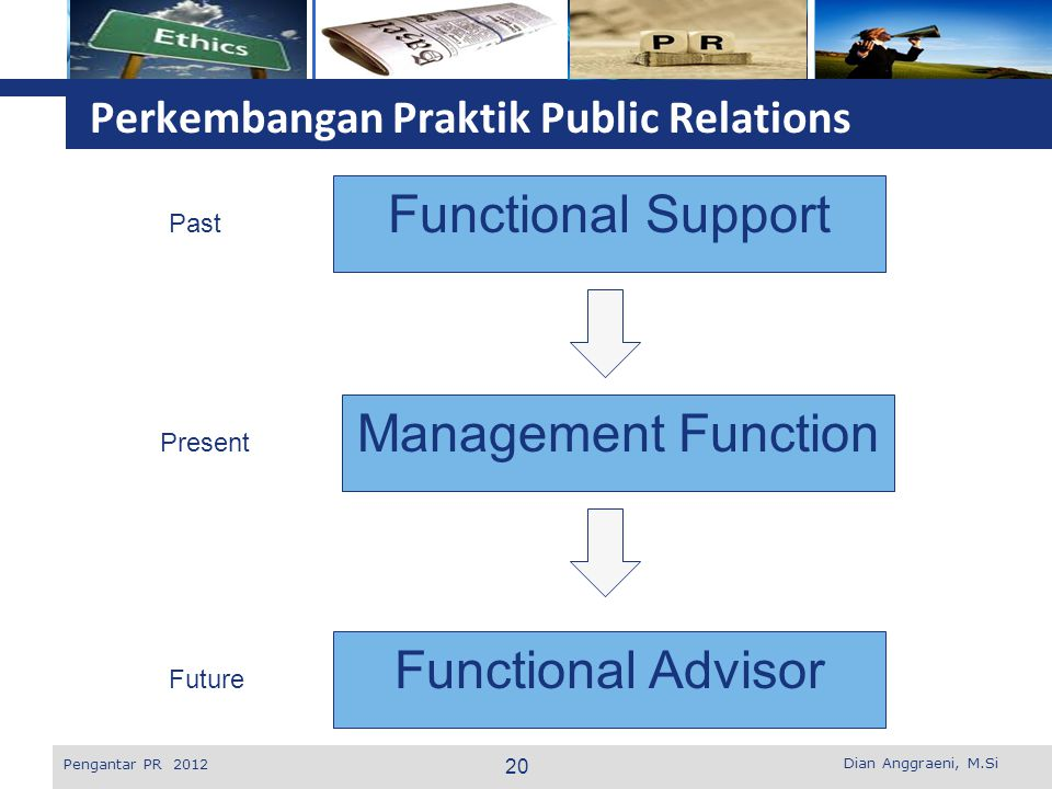 Perkembangan Praktik Public Relations