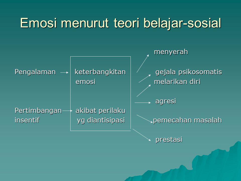 Emosi menurut teori belajar-sosial