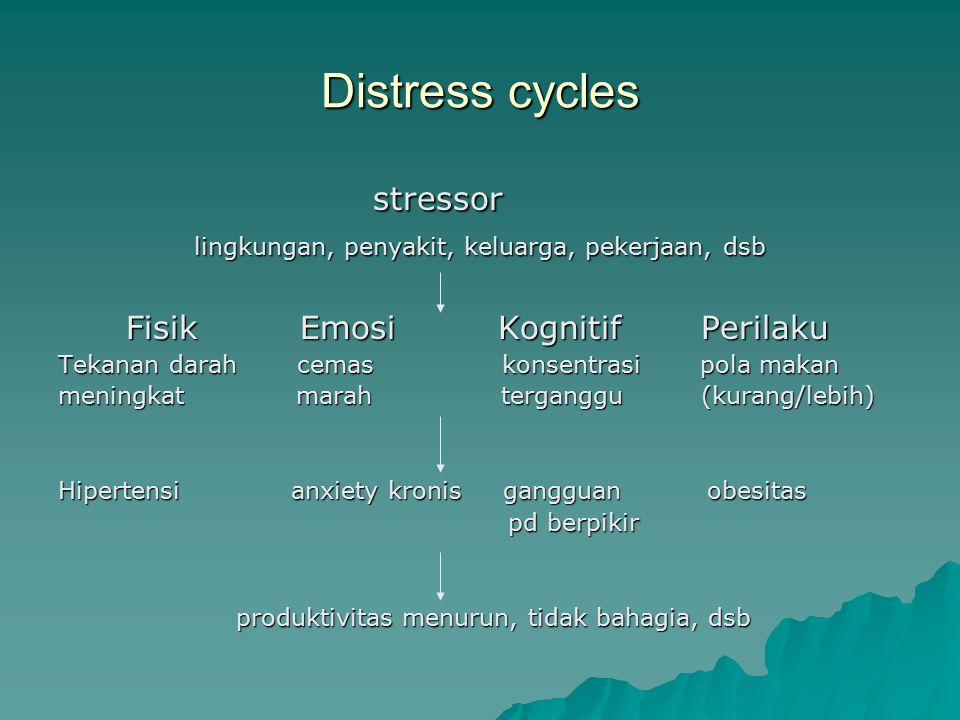 Distress cycles stressor