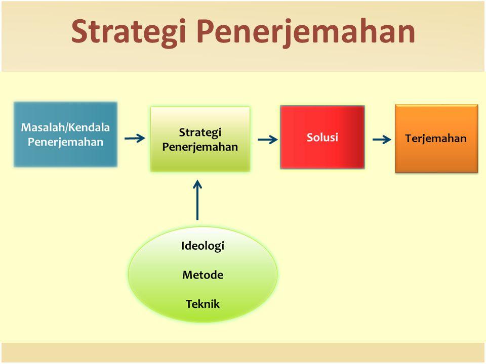 Strategi Penerjemahan
