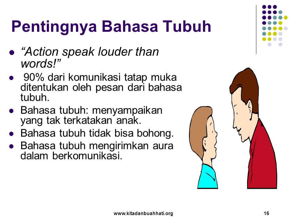 Pentingnya Bahasa Tubuh