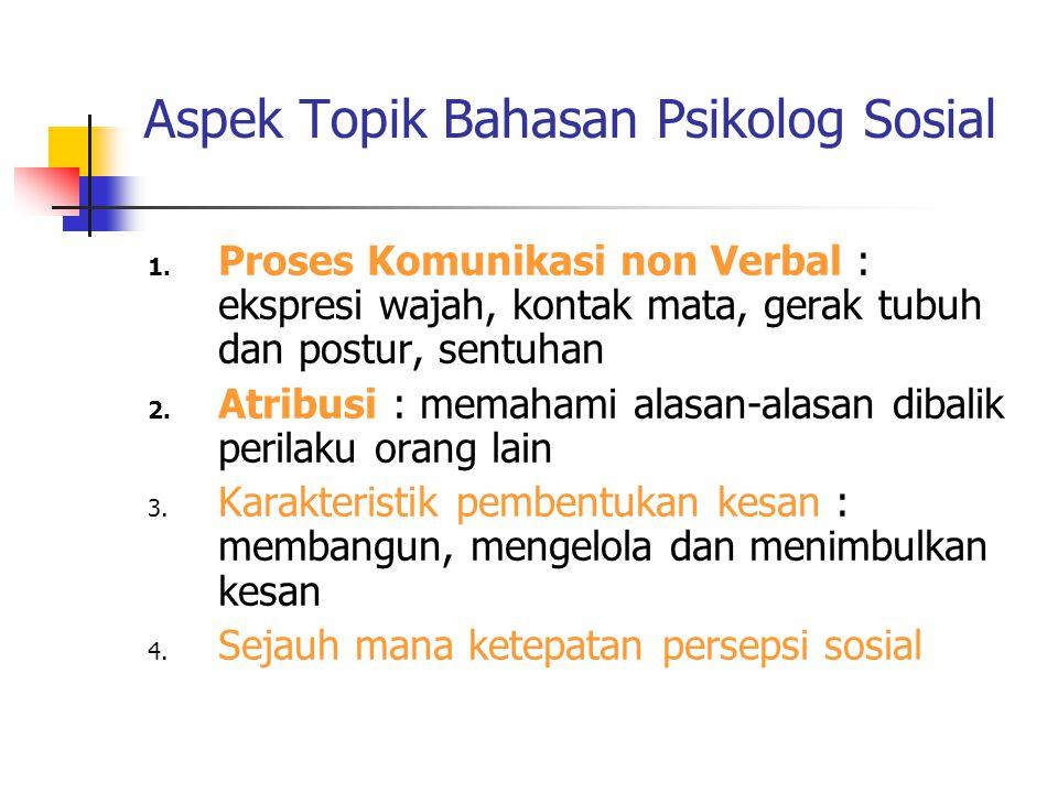 Aspek Topik Bahasan Psikolog Sosial