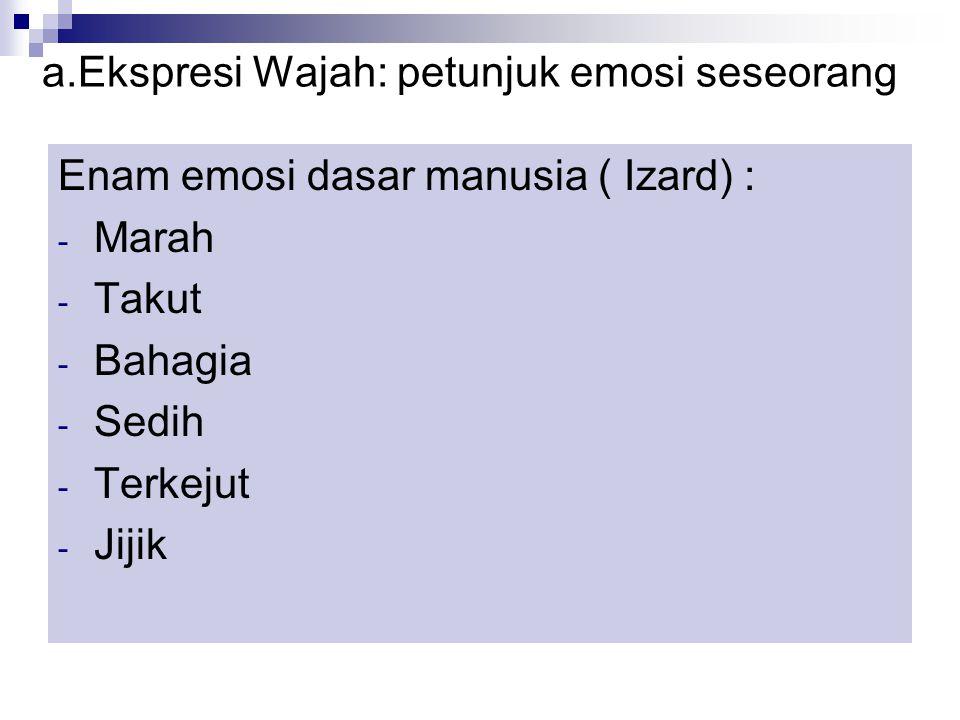 a.Ekspresi Wajah: petunjuk emosi seseorang