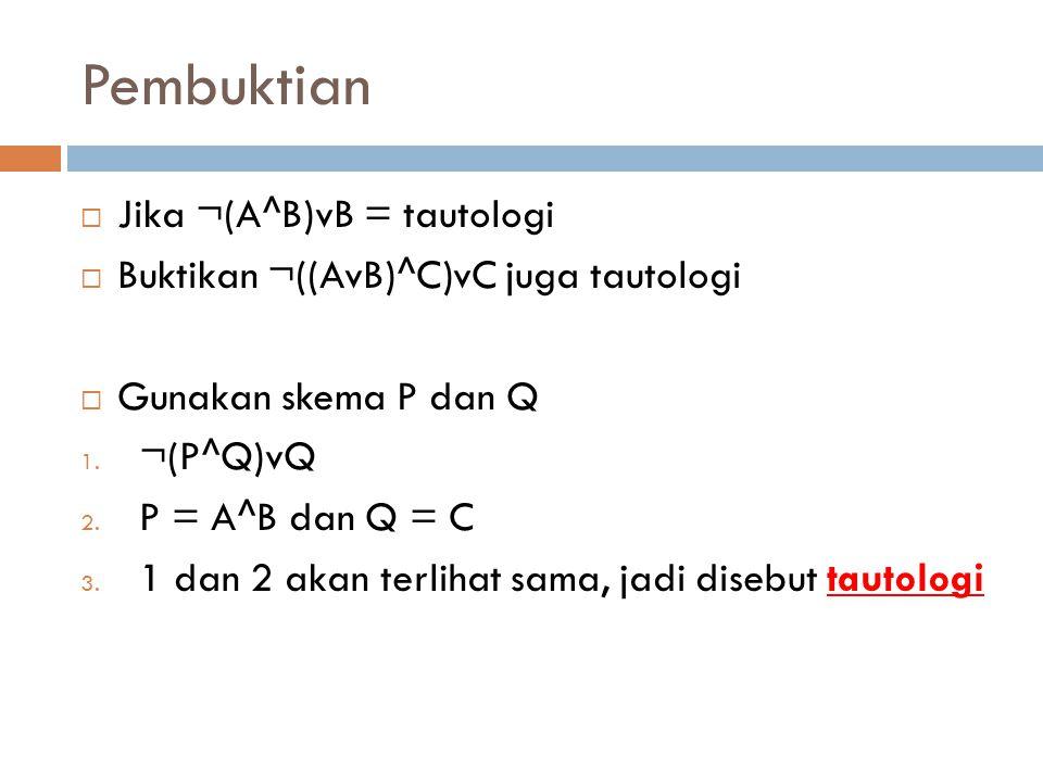 Pembuktian Jika ¬(A^B)vB = tautologi