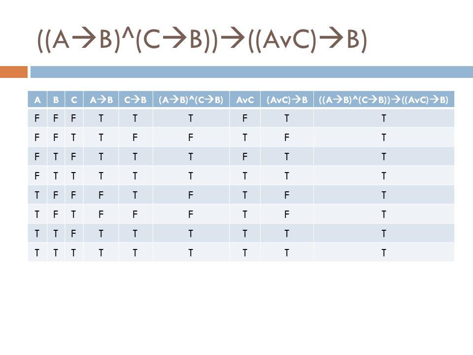 ((AB)^(CB))((AvC)B)