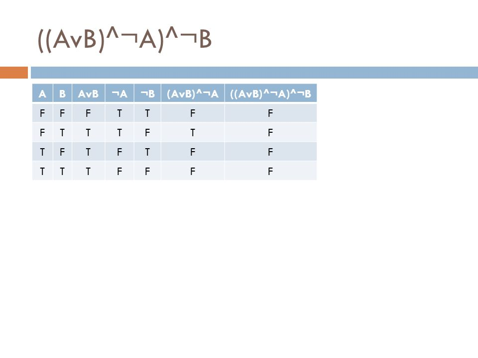 ((AvB)^¬A)^¬B A B AvB ¬A ¬B (AvB)^¬A ((AvB)^¬A)^¬B F T