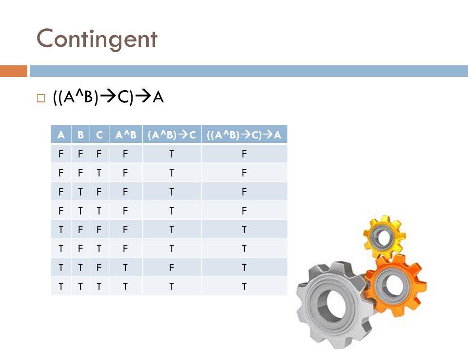Contingent ((A^B)C)A A B C A^B (A^B)C ((A^B)C)A F T
