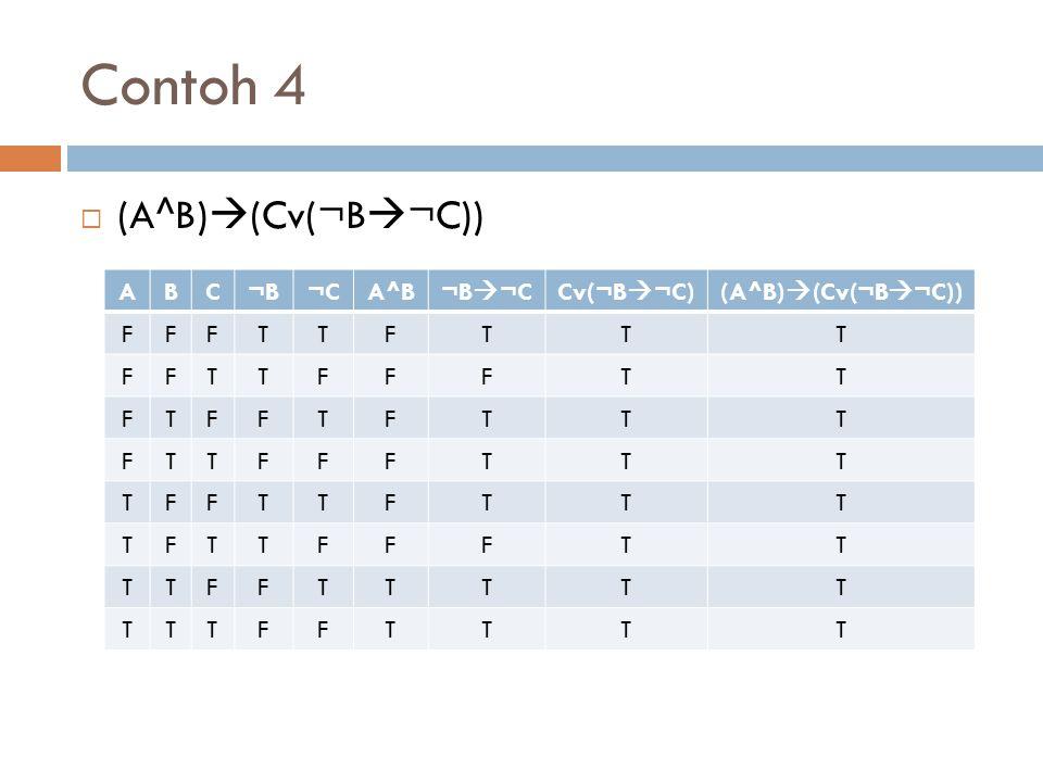 Contoh 4 (A^B)(Cv(¬B¬C)) A B C ¬B ¬C A^B ¬B¬C Cv(¬B¬C)