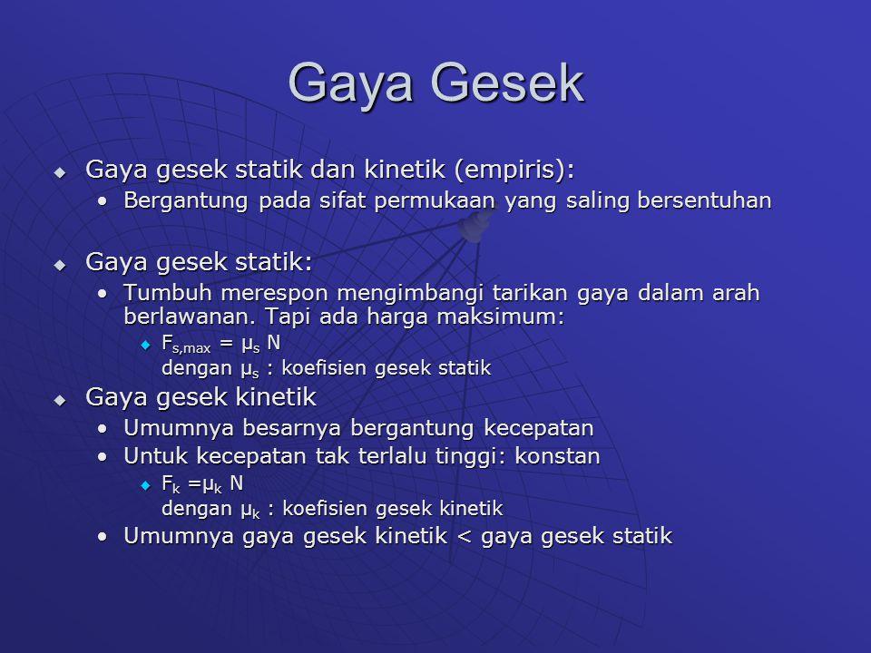 Gaya Gesek Gaya gesek statik dan kinetik (empiris): Gaya gesek statik:
