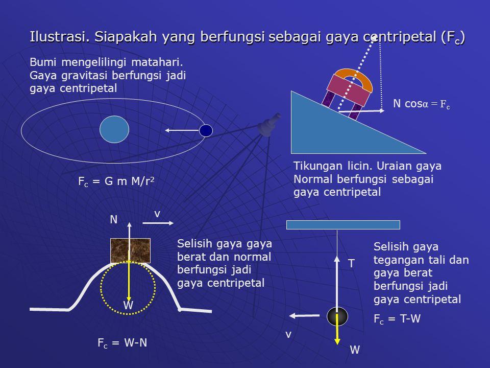 Ilustrasi. Siapakah yang berfungsi sebagai gaya centripetal (Fc)
