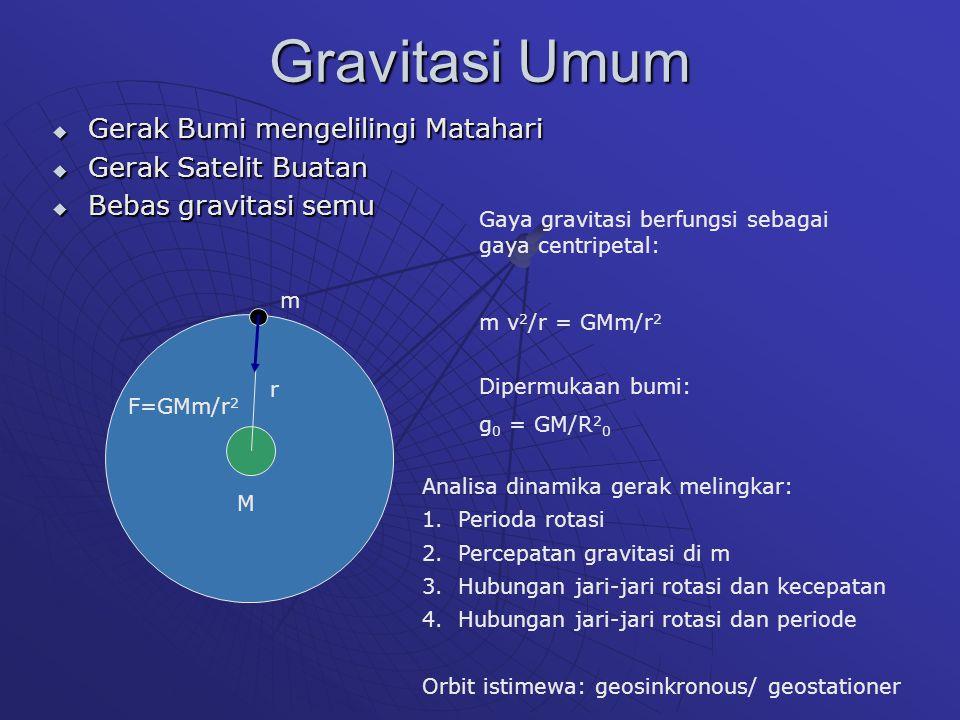 Gravitasi Umum Gerak Bumi mengelilingi Matahari Gerak Satelit Buatan