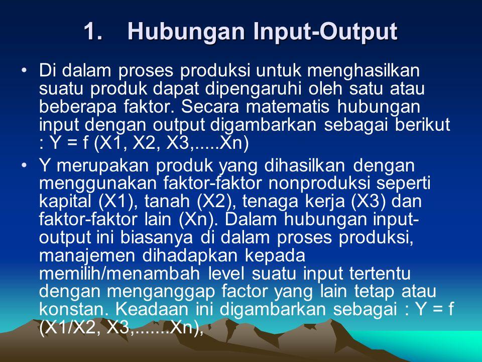 Hubungan Input-Output