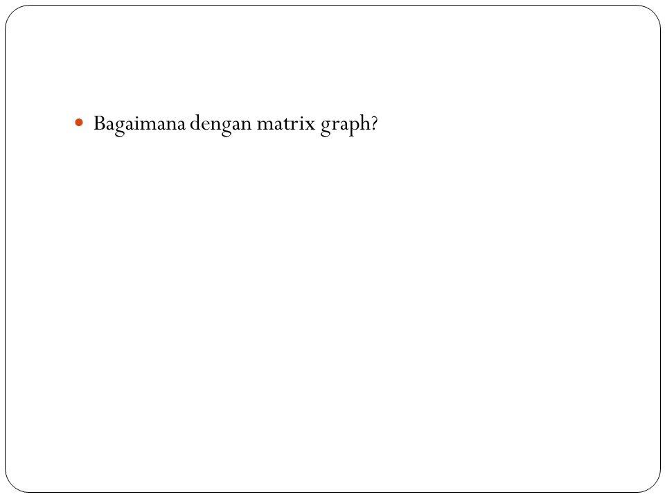 Bagaimana dengan matrix graph