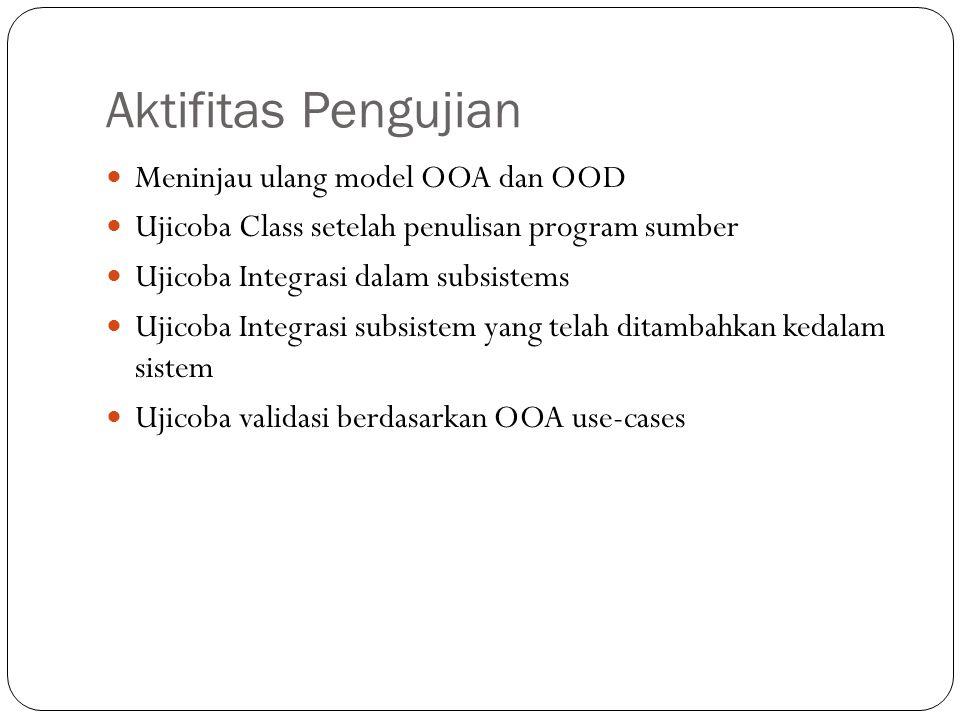 Aktifitas Pengujian Meninjau ulang model OOA dan OOD