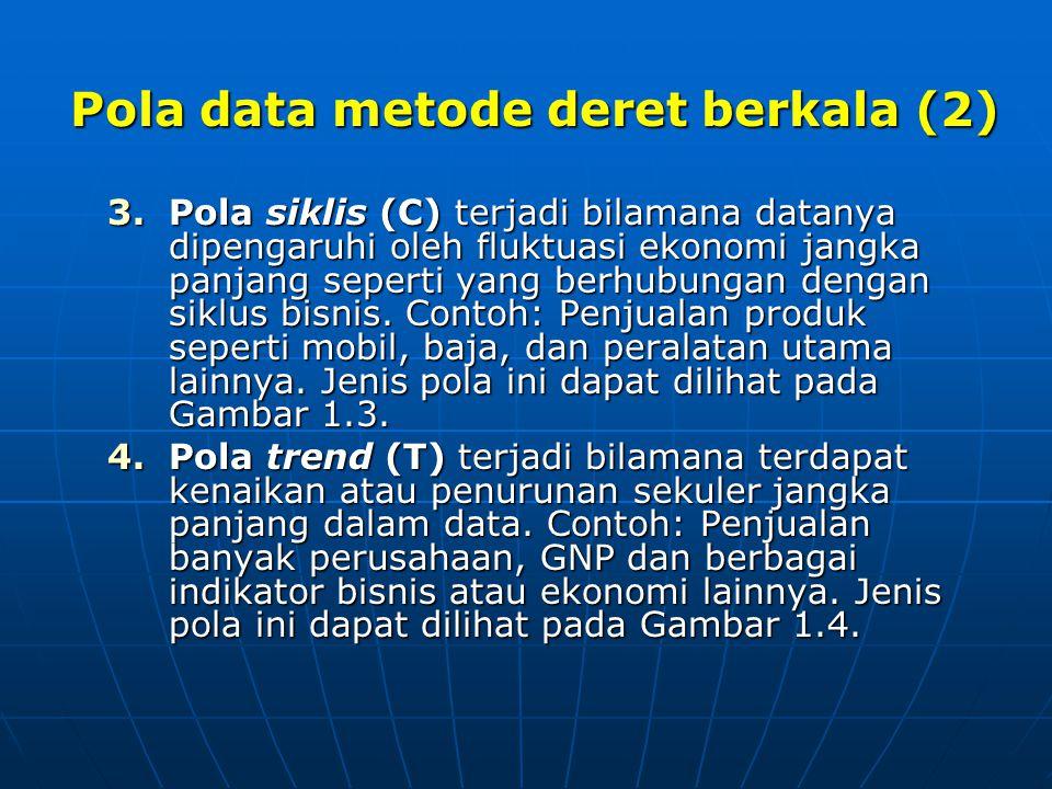 Pola data metode deret berkala (2)