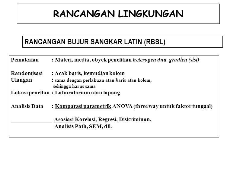 RANCANGAN LINGKUNGAN RANCANGAN BUJUR SANGKAR LATIN (RBSL)