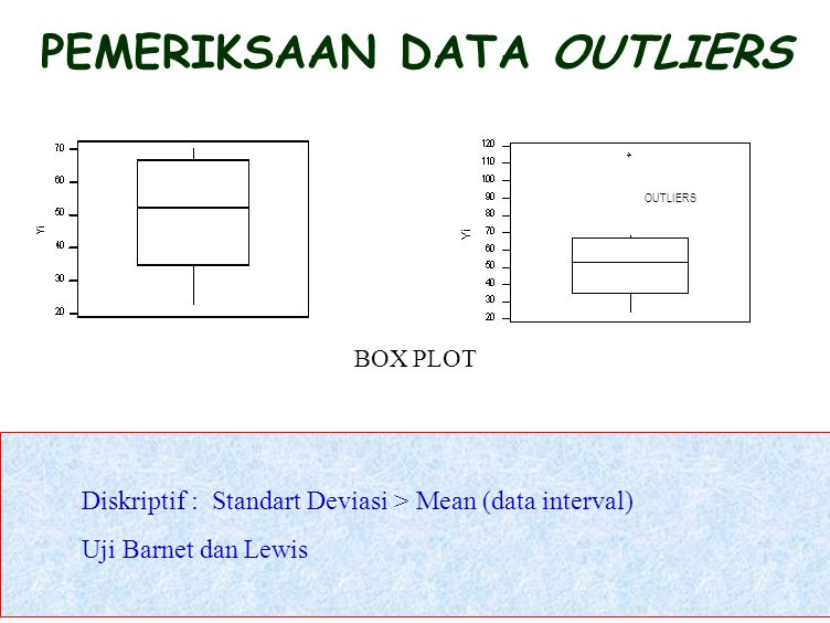 PEMERIKSAAN DATA OUTLIERS