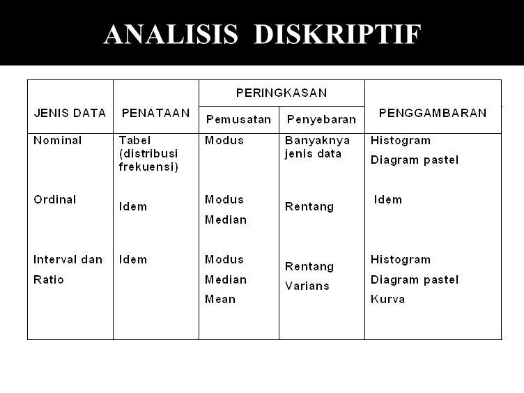 ANALISIS DISKRIPTIF