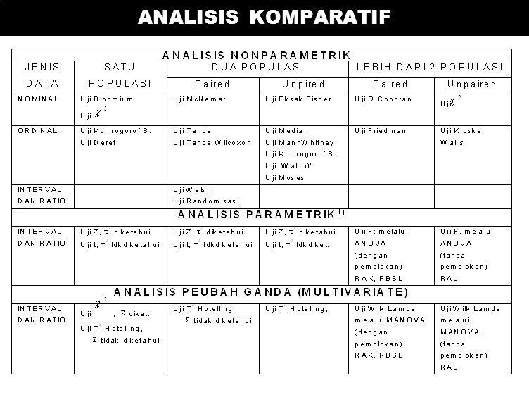 ANALISIS KOMPARATIF
