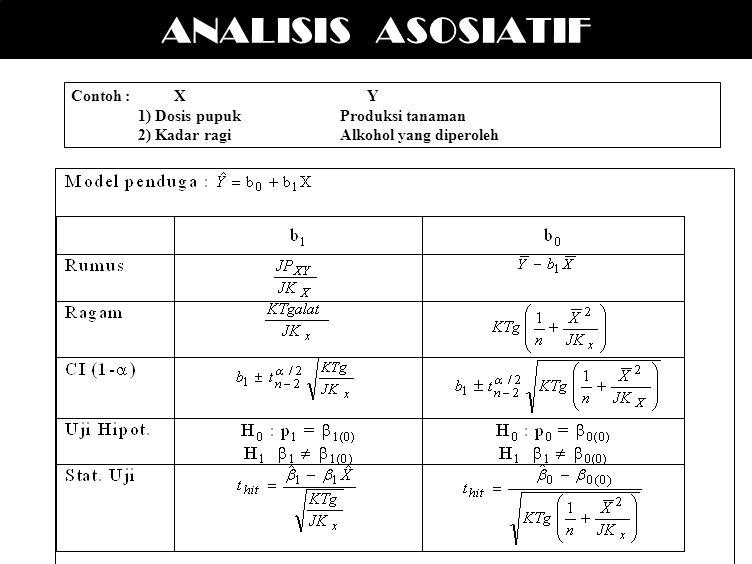ANALISIS ASOSIATIF Contoh : X Y 1) Dosis pupuk Produksi tanaman