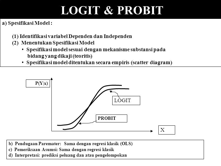 LOGIT & PROBIT a) Spesifikasi Model :