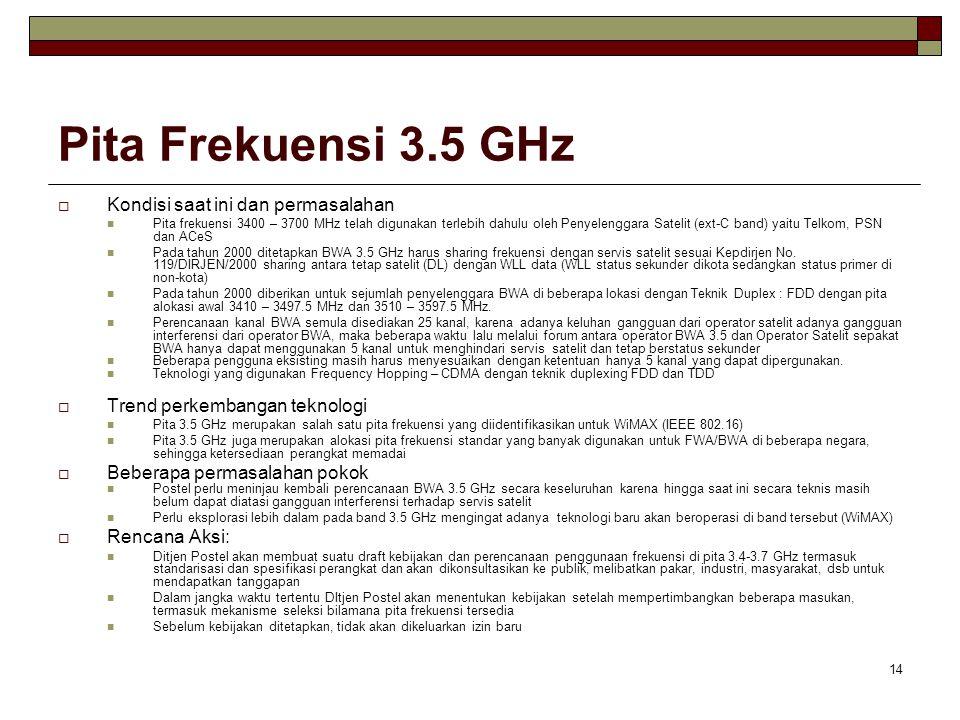 Pita Frekuensi 3.5 GHz Kondisi saat ini dan permasalahan