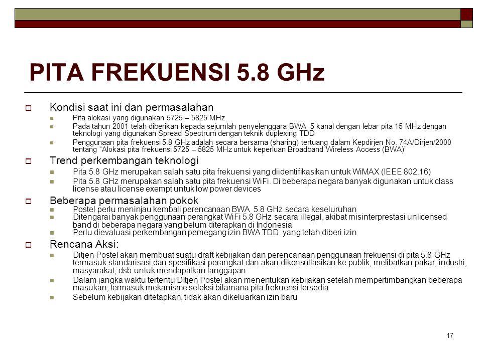 PITA FREKUENSI 5.8 GHz Kondisi saat ini dan permasalahan