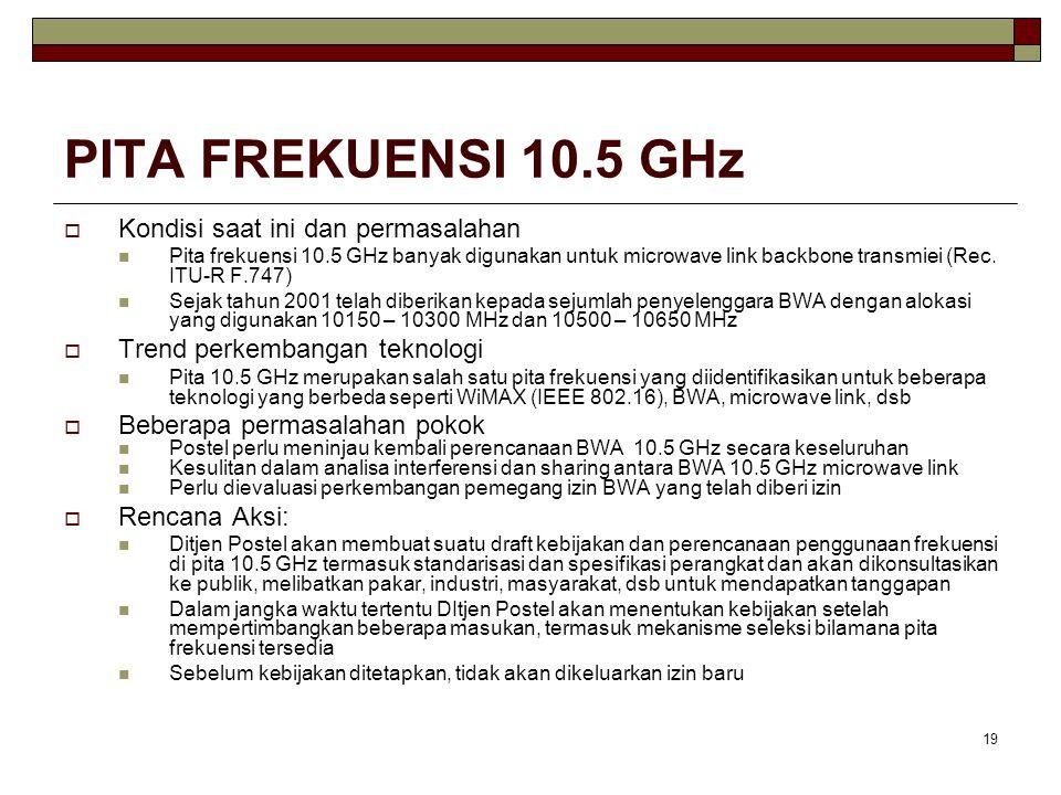 PITA FREKUENSI 10.5 GHz Kondisi saat ini dan permasalahan