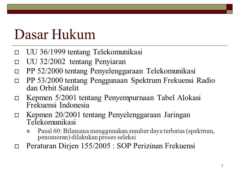 Dasar Hukum UU 36/1999 tentang Telekomunikasi