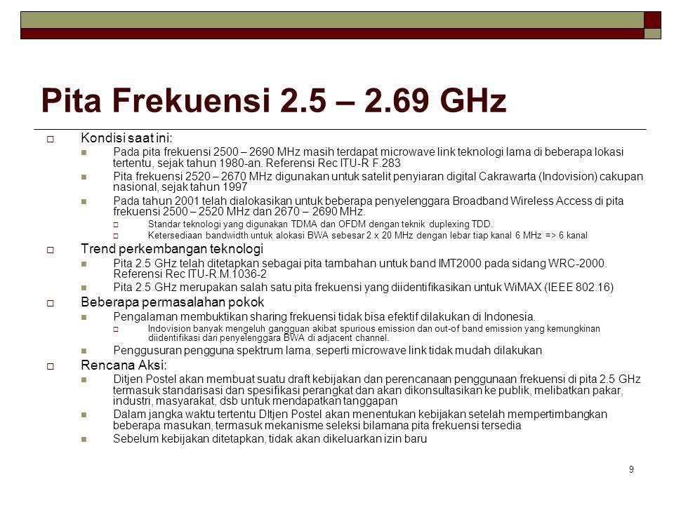 Pita Frekuensi 2.5 – 2.69 GHz Kondisi saat ini: