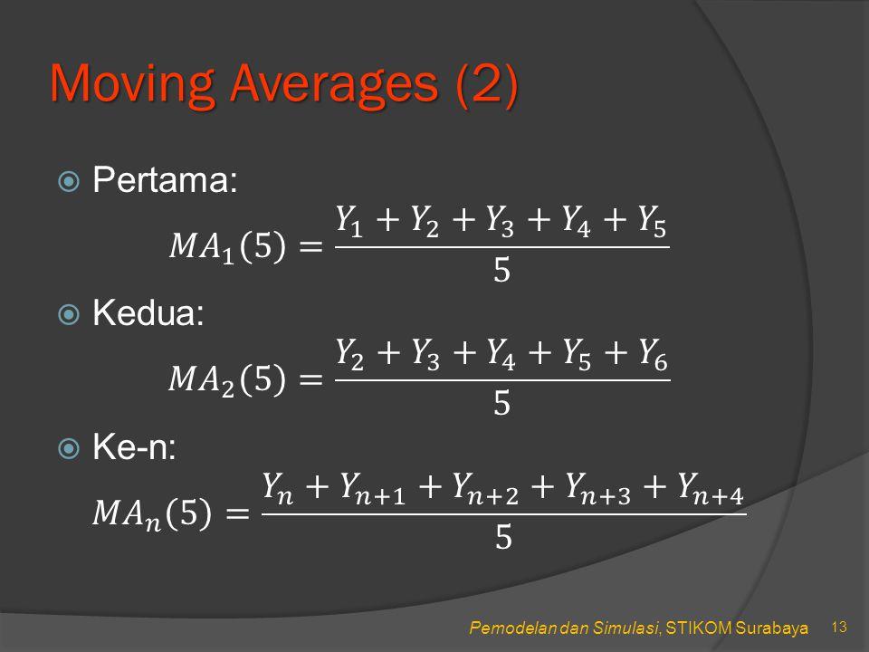 Moving Averages (2) Pertama: 𝑀𝐴 1 5 = 𝑌 1 + 𝑌 2 + 𝑌 3 + 𝑌 4 + 𝑌 5 5