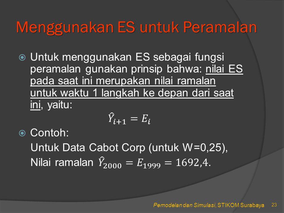 Menggunakan ES untuk Peramalan