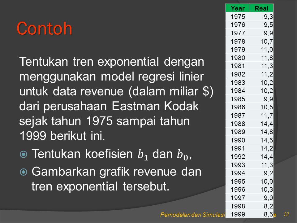 Year Real. 1975. 9,3. 1976. 9,5. 1977. 9,9. 1978. 10,7. 1979. 11,0. 1980. 11,8. 1981. 11,3.