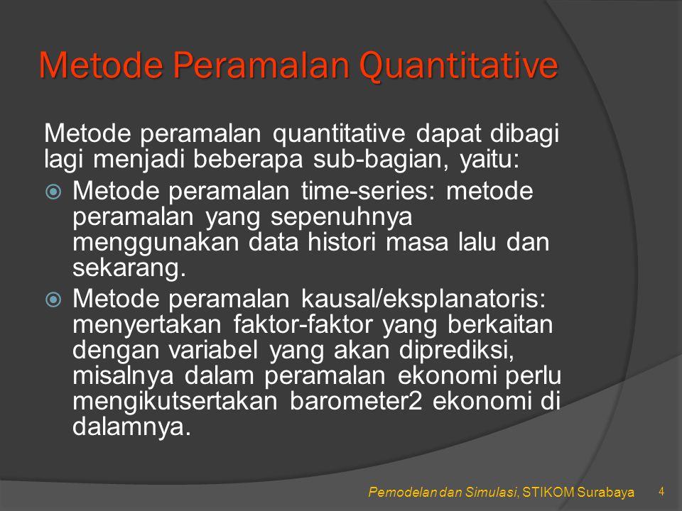 Metode Peramalan Quantitative