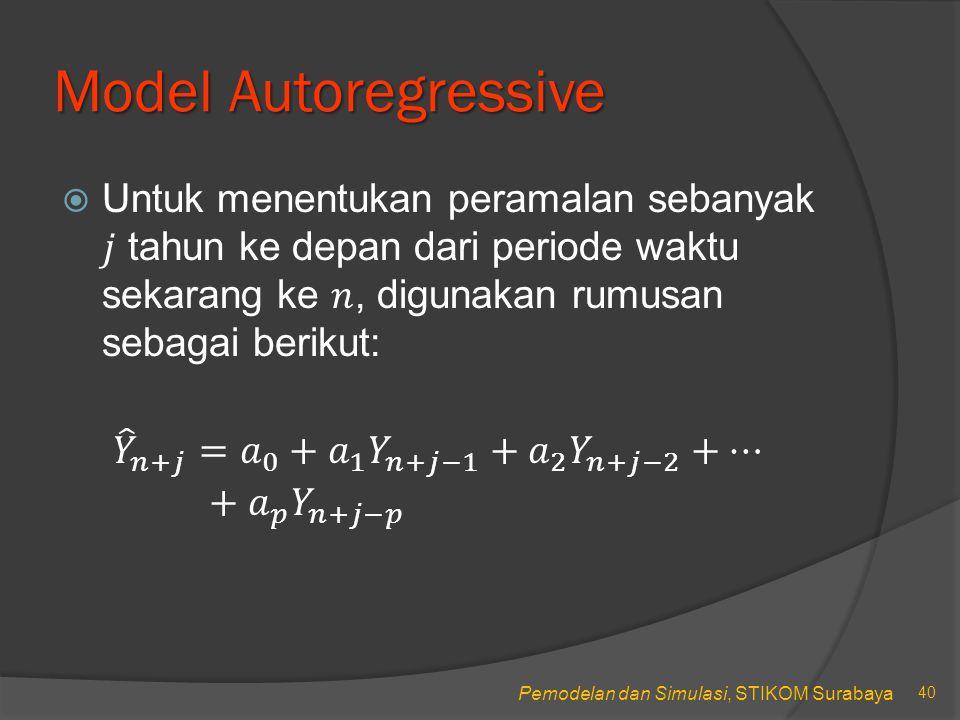 Model Autoregressive Untuk menentukan peramalan sebanyak 𝑗 tahun ke depan dari periode waktu sekarang ke 𝑛, digunakan rumusan sebagai berikut: