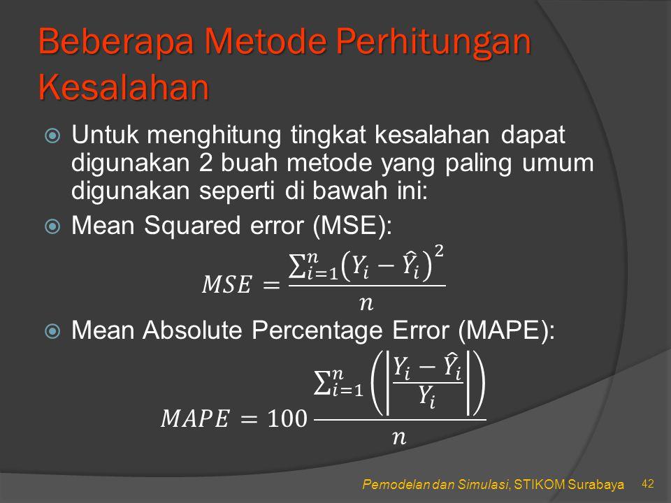 Beberapa Metode Perhitungan Kesalahan