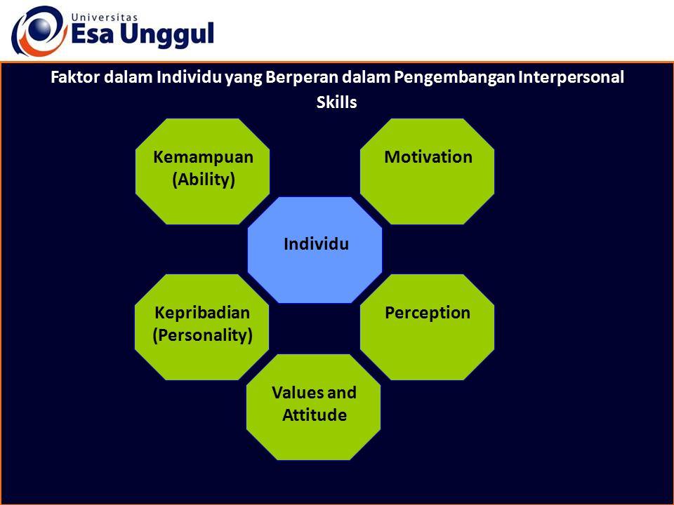 Faktor dalam Individu yang Berperan dalam Pengembangan Interpersonal Skills