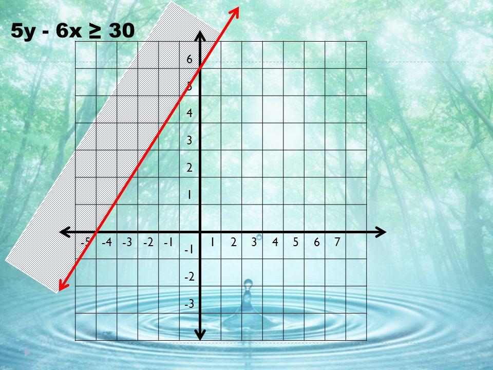 5y - 6x ≥ 30 6 5 4 3 2 1 -5 -4 -3 -2 -1 7
