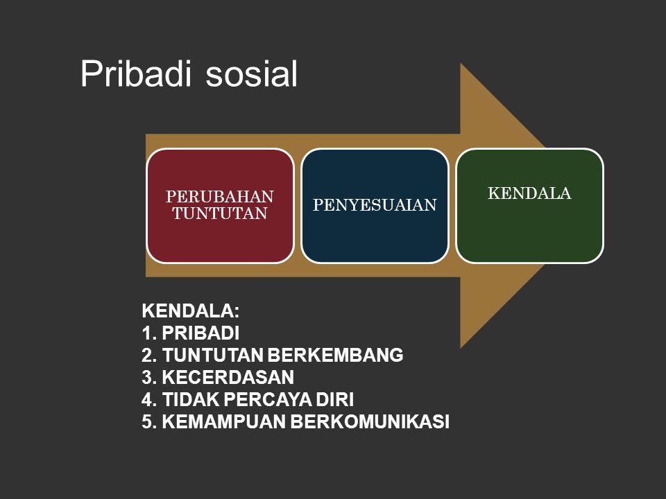 Pribadi sosial KENDALA: 1. PRIBADI 2. TUNTUTAN BERKEMBANG