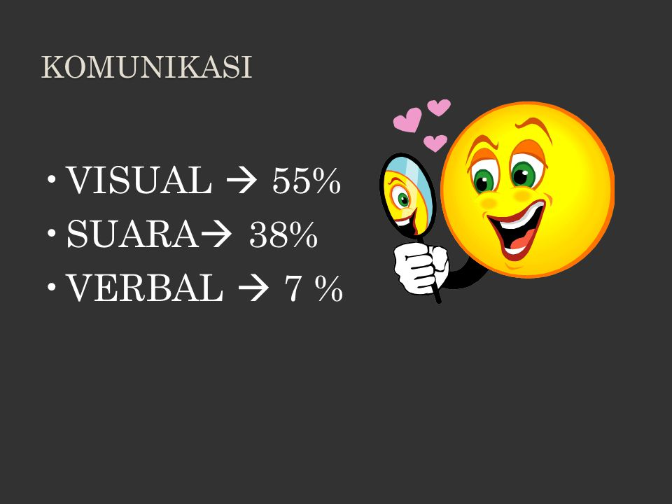 KOMUNIKASI VISUAL  55% SUARA 38% VERBAL  7 %