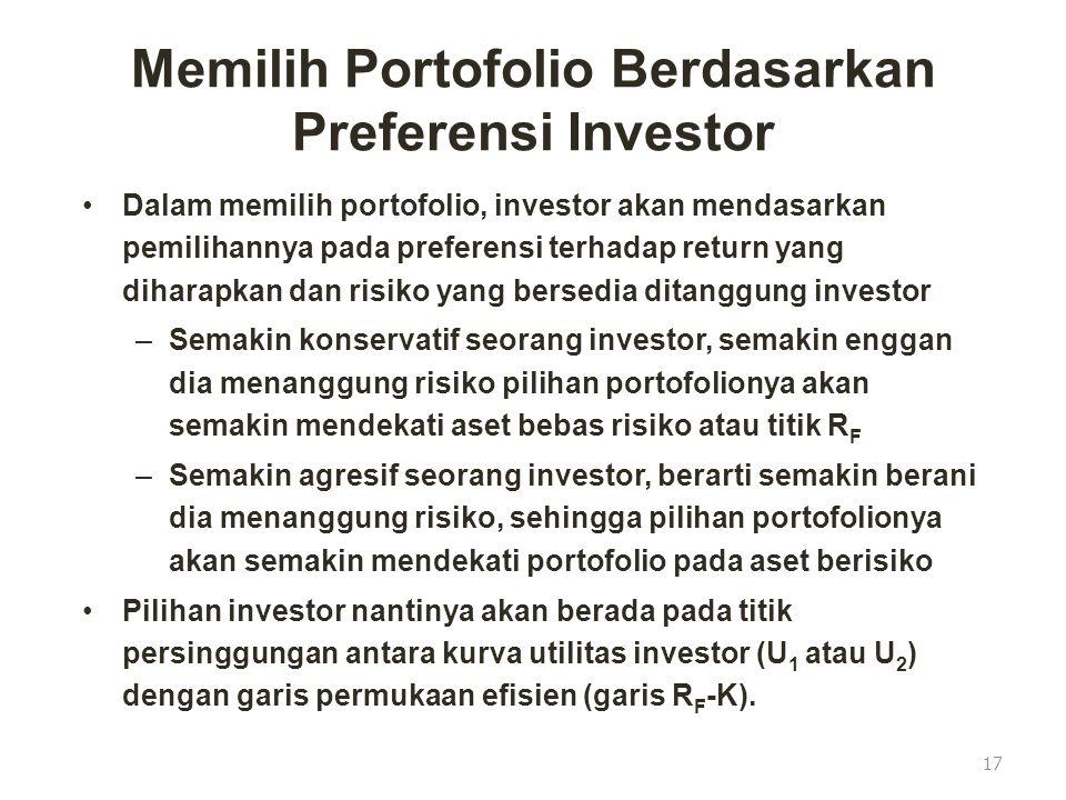 Memilih Portofolio Berdasarkan Preferensi Investor