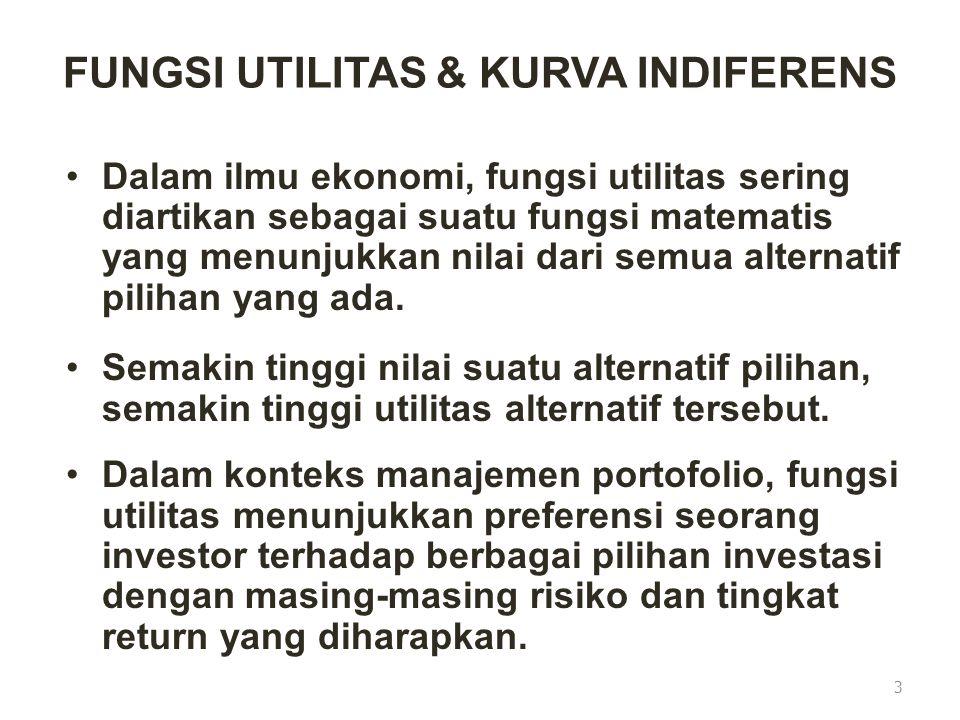 FUNGSI UTILITAS & KURVA INDIFERENS