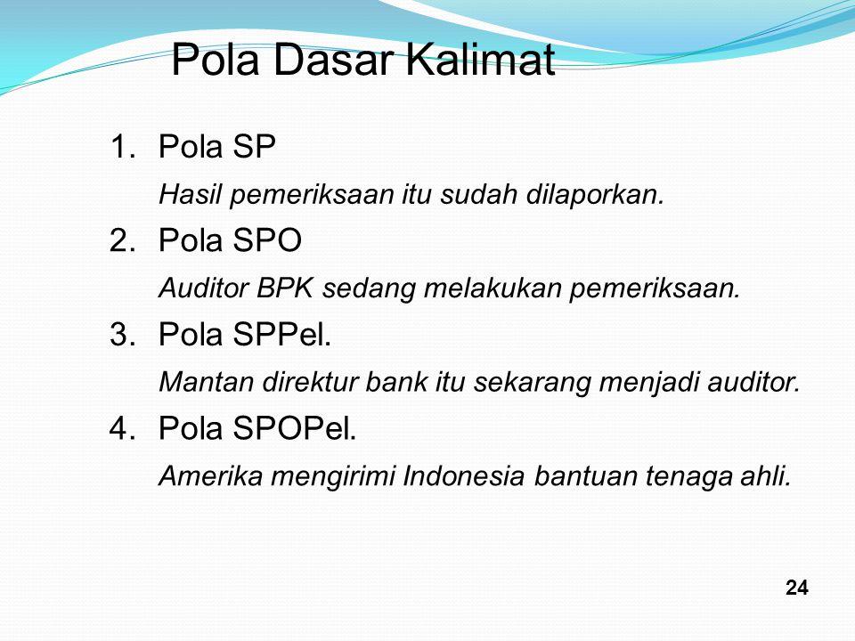Pola Dasar Kalimat 1. Pola SP 2. Pola SPO 3. Pola SPPel . 4. Pola