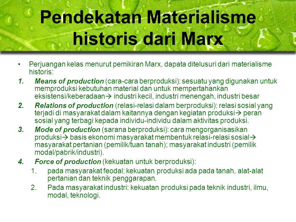 Pendekatan Materialisme historis dari Marx