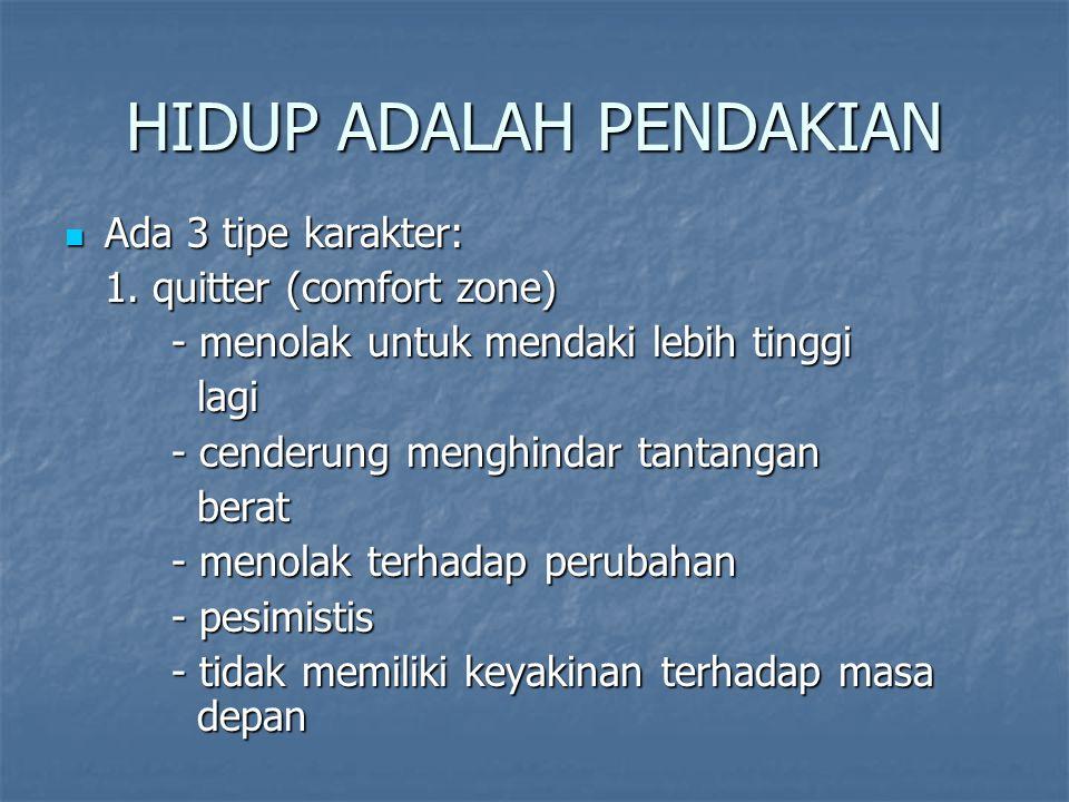 HIDUP ADALAH PENDAKIAN
