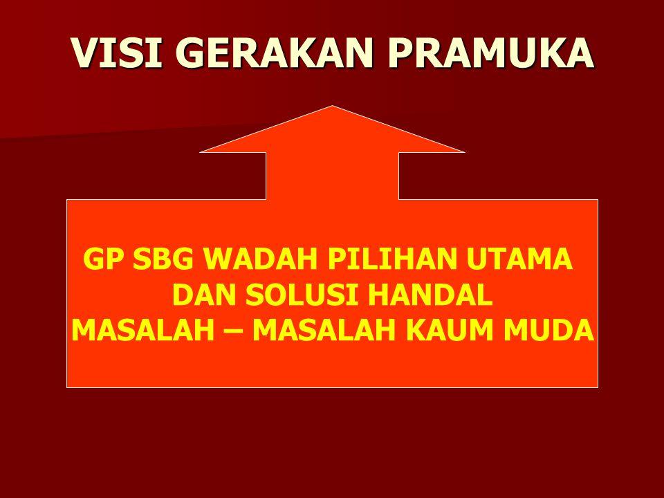 GP SBG WADAH PILIHAN UTAMA MASALAH – MASALAH KAUM MUDA