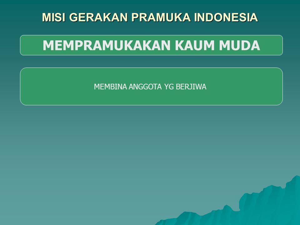 MISI GERAKAN PRAMUKA INDONESIA