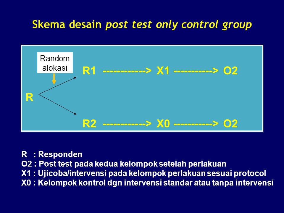 Skema desain post test only control group