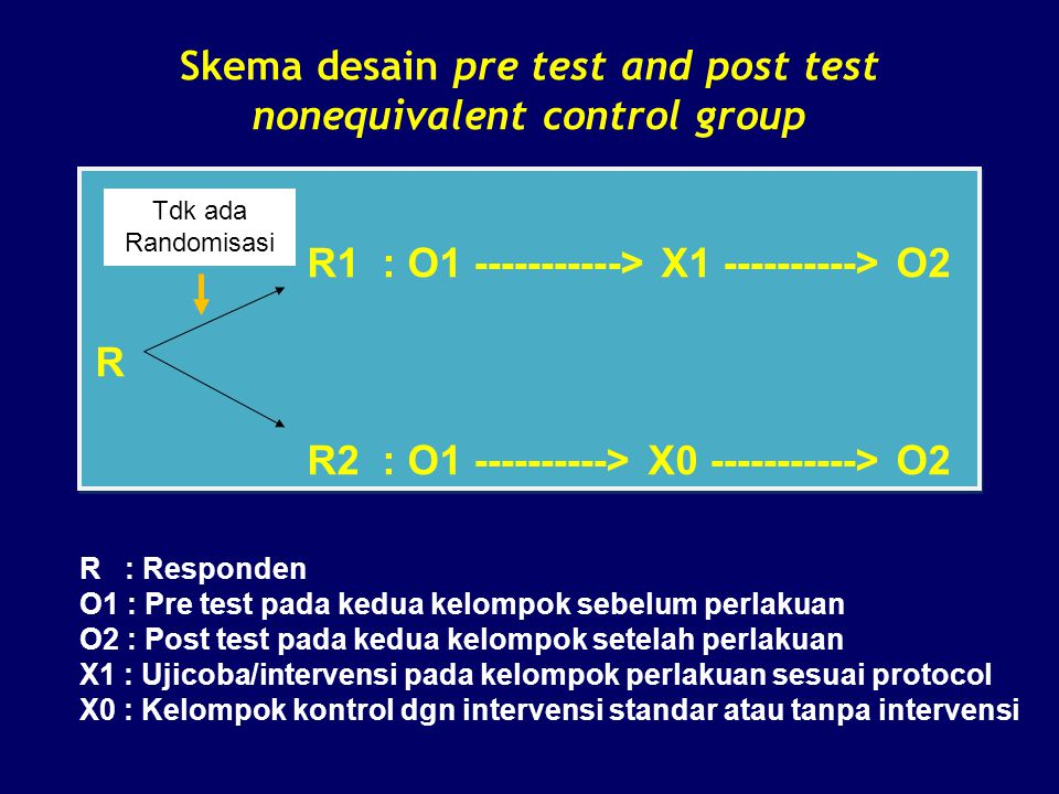 Skema desain pre test and post test nonequivalent control group