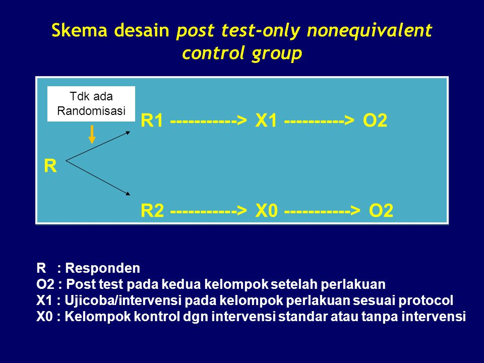 Skema desain post test-only nonequivalent control group
